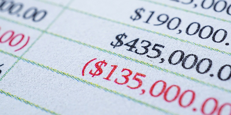 Profitability Spreadsheet