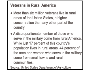 Veterans in Rural America